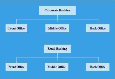 - Back office roles and responsibilities ...
